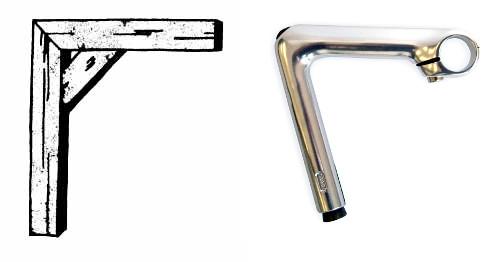 A la izquierda una ménsula de horca, en Francés potence; a la derecha, una potence de bicyclette en francés.