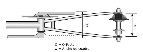 biela-q-factor