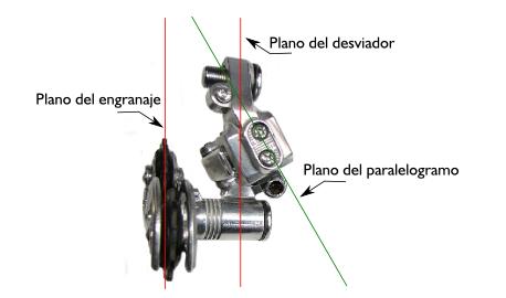 El diseño de paralelogramo inclinado. Los ejes de las placas del paralelogramo se inclinan en lugar de ser perpendiculares al eje de fijación, como en los diseños tradicionales o el de Shimano